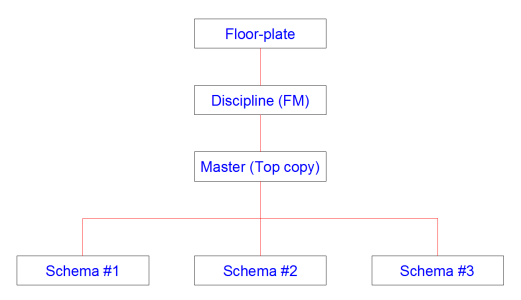 DMS-LMS-Floorplate-01.png
