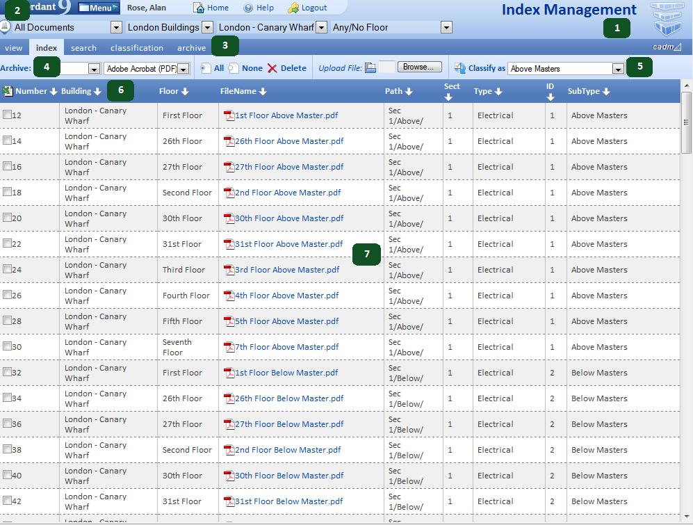 index_management